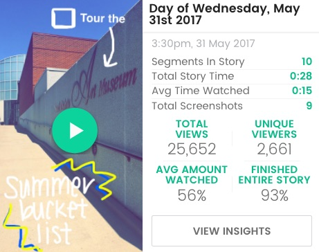Summer Bucket List. Tour the South Dakota Art Museum. Day of Wednesday, May 31st 2017 3:30 p.m, 31 May 2017. Segments in Story: 10; Total Story Time: 0:28; Avg Time Watched 0:15; Total Screenshots: 9; Total Views: 25,652; Unique Viewers: 2,661; Average Amount Watched: 56%; Finished Entire Story: 93%; View Insights.