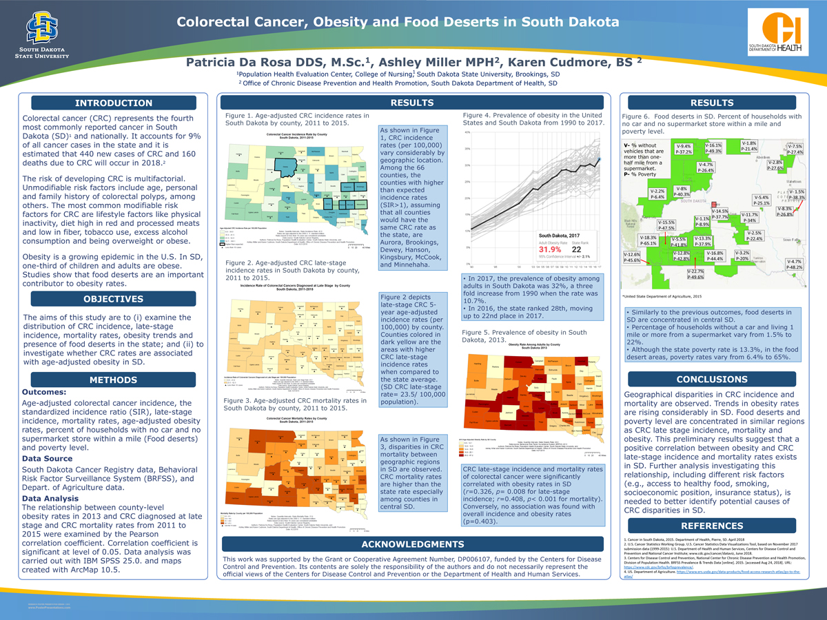 Colorectal Cancer, Obesity and Food Deserts in South Dakota