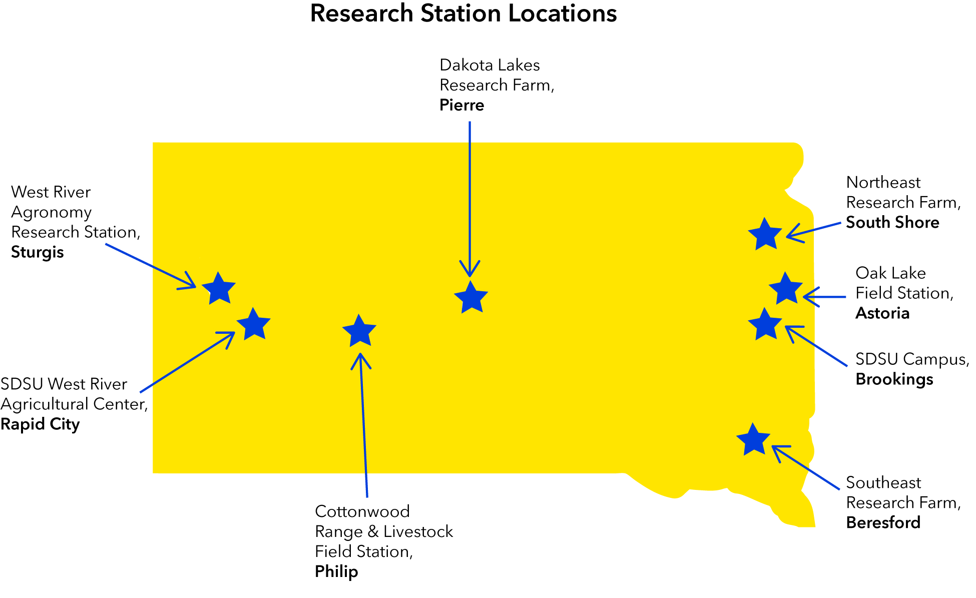 South Dakota map with experiment station locations