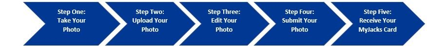 Online Photo Steps