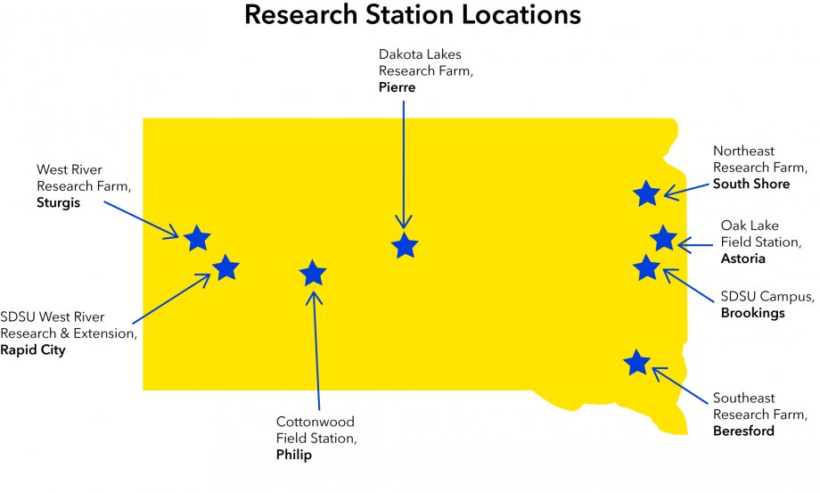 """South Dakota map with research station locations. """