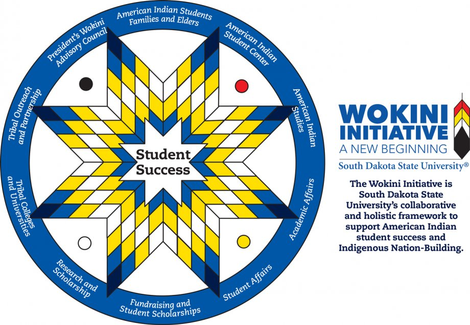 Wokini Initiative a new beginning. Is a collaborative and holistic framework to support American Indian students success and Indigenous Nation-Building.