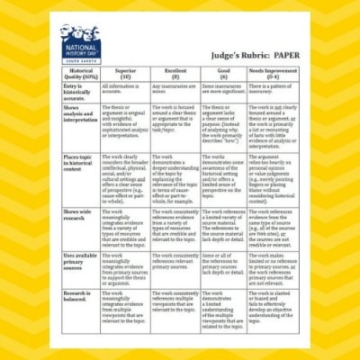 NHD in SD Paper Category Rubric Sheet for Judges