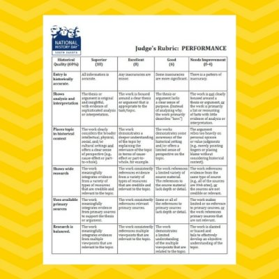NHD in SD Performance Category Judges Rubric