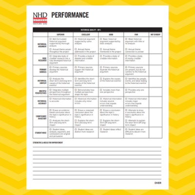Performance Category Judge's Evaluation Sheet Rubric