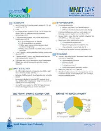 ABS-SDSU-AES-Update-February-2015_1